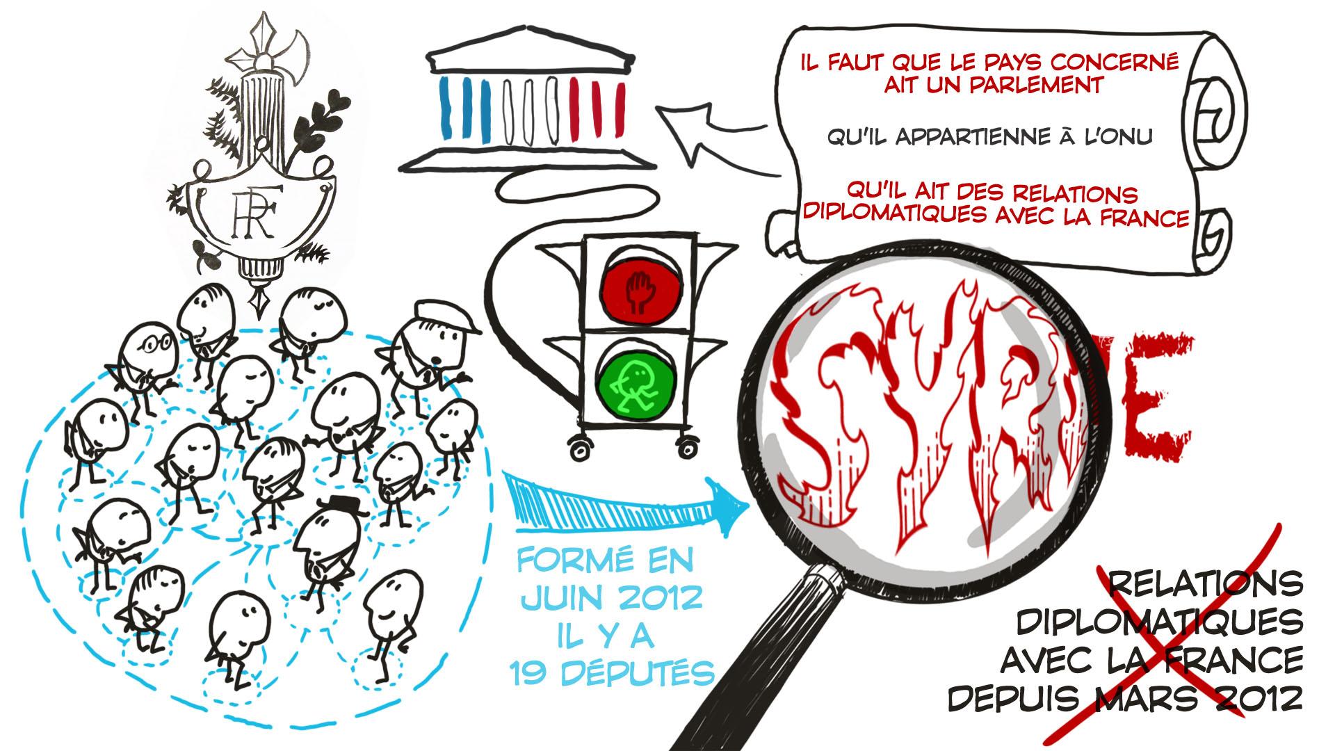 """""""Expliquez-nous"""" de France info – Les groupes d'amitié parlementaires"""