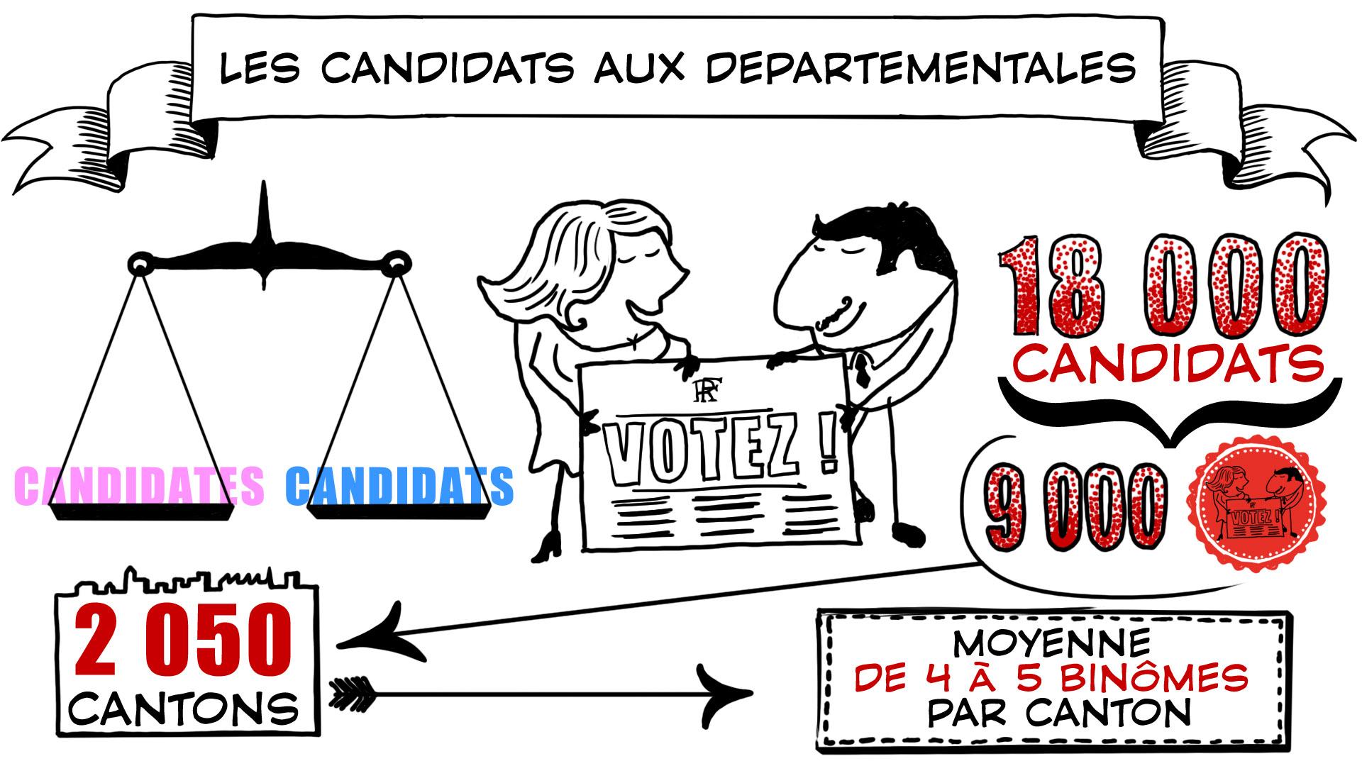 """""""Expliquez-nous"""" de France info – Le grand emprunt"""