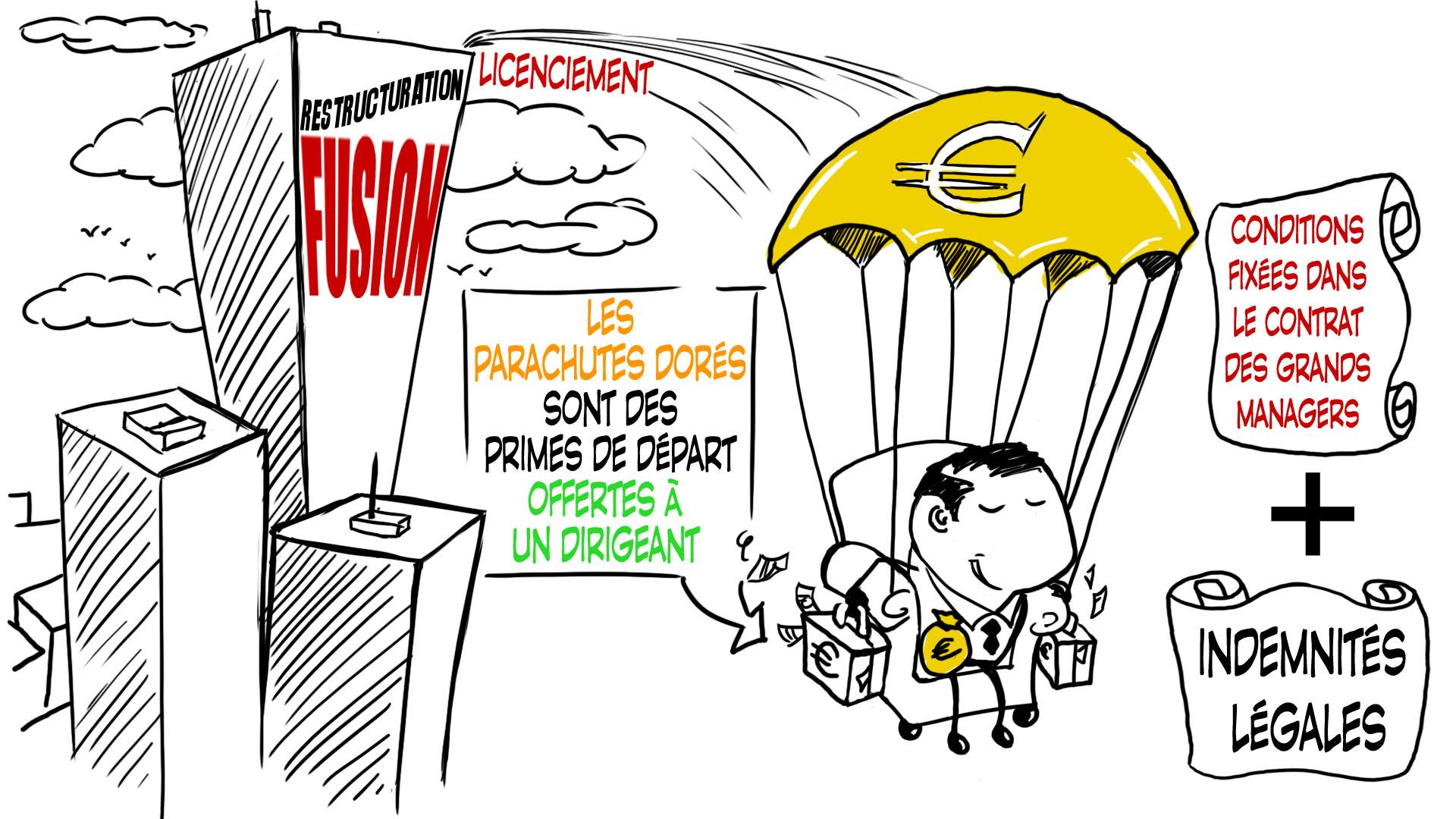 """Expliquez-nous de France info – Les parachutes dorés, création d'une animation hebdomadaire pour le web site du programme """"Expliquez-nous"""" de France info"""