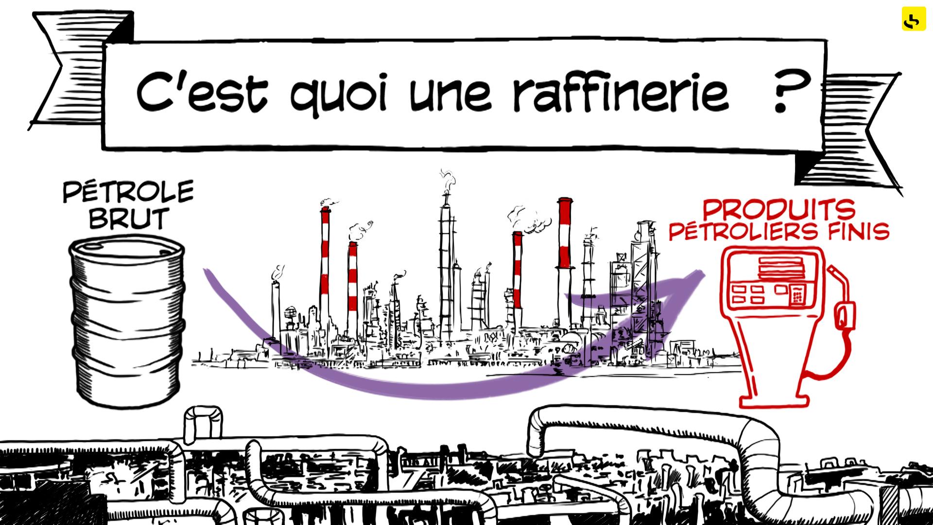 """c'est quoi une raffinerie, création d'une animation hebdomadaire pour le web site du programme """"Expliquez-nous"""" de France info"""