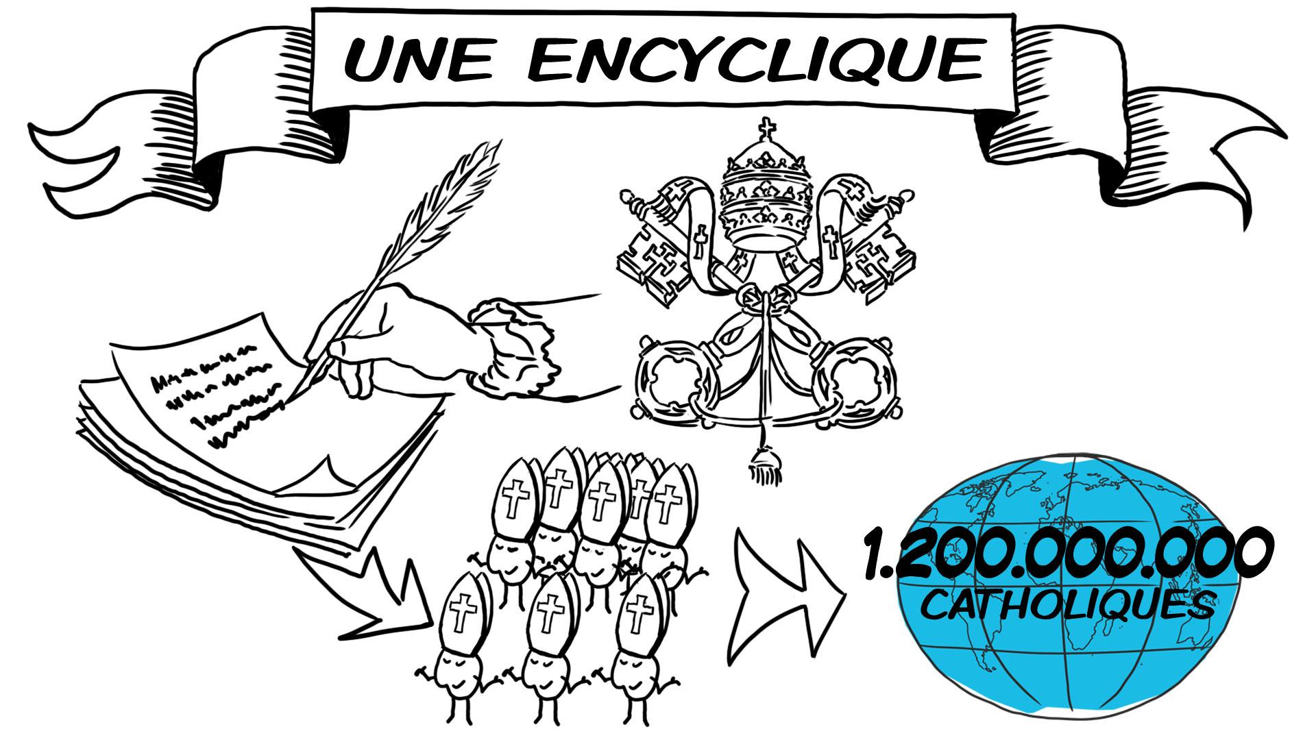 """Expliquez-nous... Une encyclique. création d'une animation hebdomadaire pour le web site du programme """"Expliquez-nous"""" de France info"""