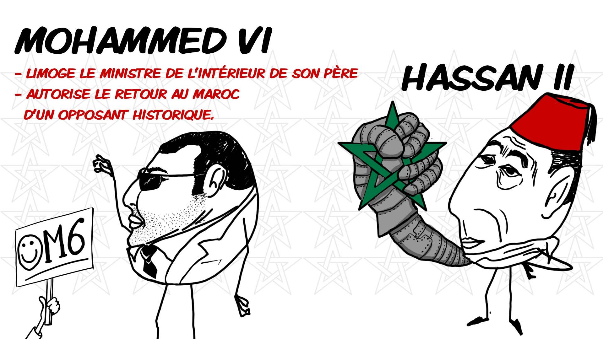 Expliquez-nous... Mohammed VI