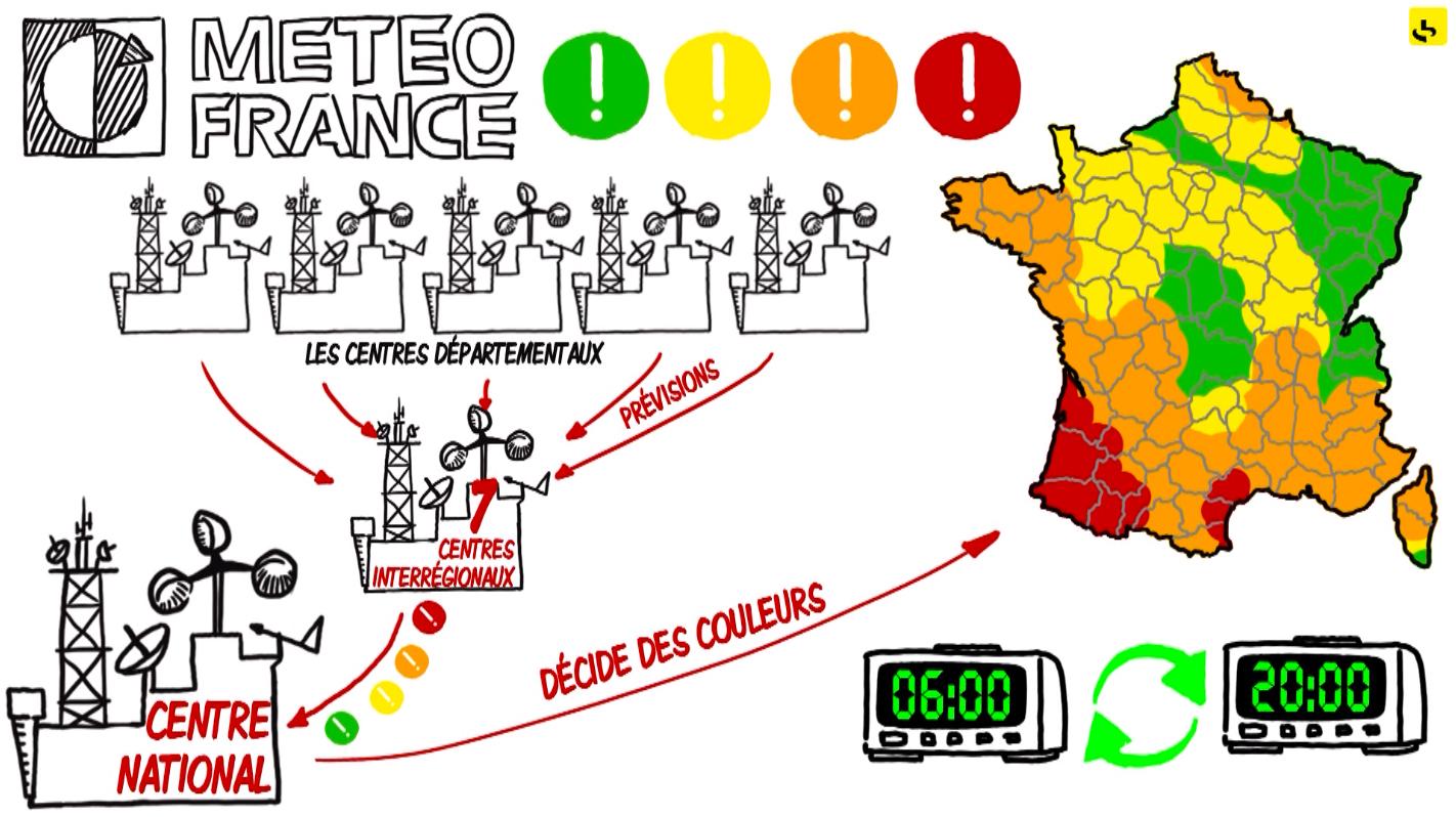 """Alerte méteo rouge de météo france. création d'une animation hebdomadaire pour le web site du programme """"Expliquez-nous"""" de France info"""