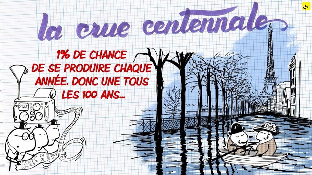 """La crue centennale de la Seine, c'est quoi ? création d'une animation hebdomadaire pour le web site du programme """"Expliquez-nous"""" de France info"""