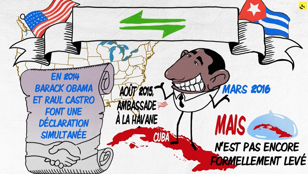 """Les relations USA-Cuba. Création d'une animation hebdomadaire pour le web site du programme """"Expliquez-nous"""" de France info"""