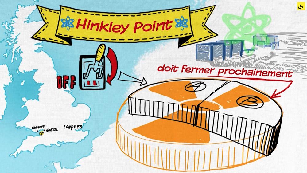"""Quelle est l'histoire des EPR d'Hinkley Point ? création d'une animation hebdomadaire pour le web site du programme """"Expliquez-nous"""" de France info"""