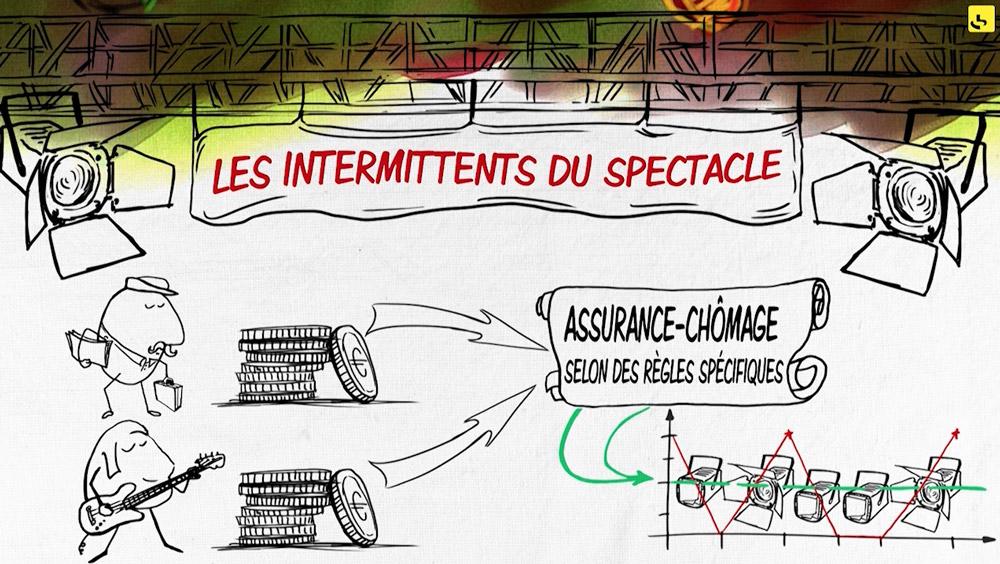 """D'où vient la CGT ? création d'une animation hebdomadaire pour le web site du programme """"Expliquez-nous"""" de France info"""