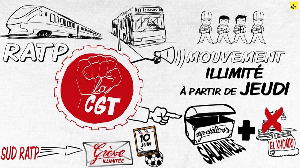 """Nouvelle semaine de contestation. création d'une animation hebdomadaire pour le web site du programme """"Expliquez-nous"""" de France info"""