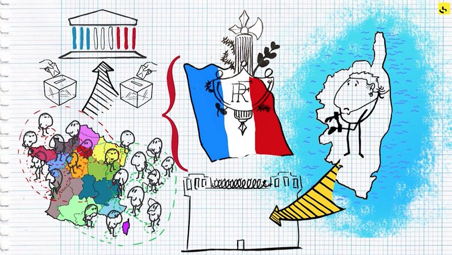 """Qui sont les """"prisonniers politiques"""" corses ? création d'une animation hebdomadaire pour le web site du programme """"Expliquez-nous"""" de France info"""